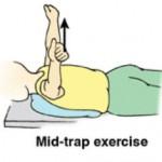 تمرین درمانی درد کتف